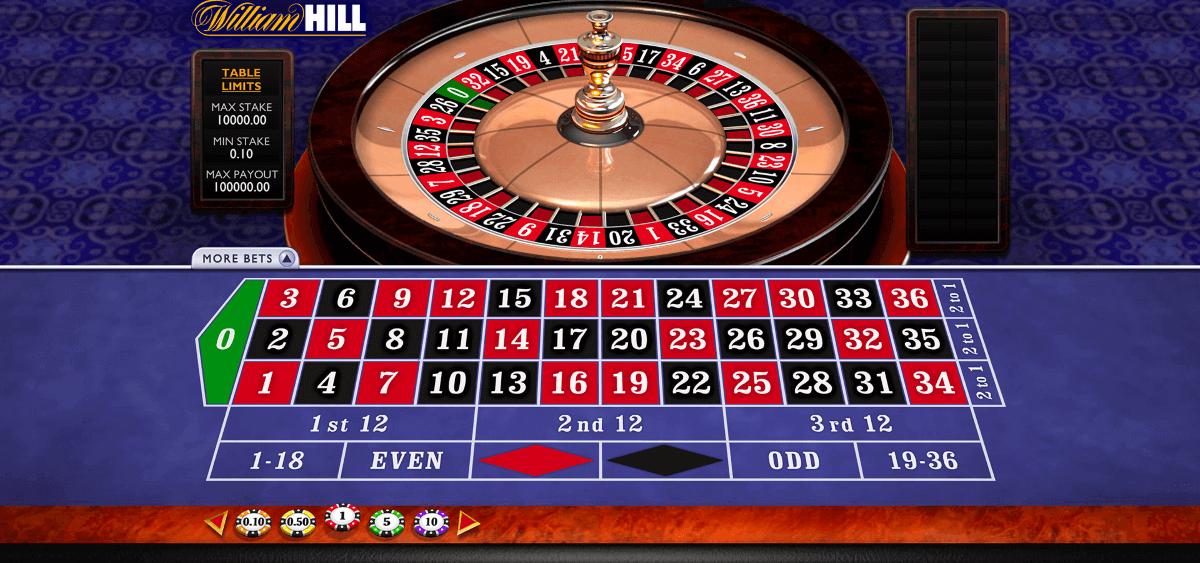 Right Betting Platform To Make Profitable Casino Bets